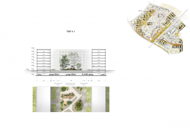 Concept of reorganizing City Blocks 32-33 and 34-35 in the area of the Vernadskogo Avenue. Section view of the territory. Height marks and road profiles. 4. The urban blocks © Ginsburg Architects + Mosproject