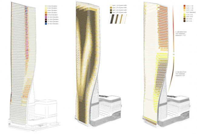 Башня wasl © UNStudio