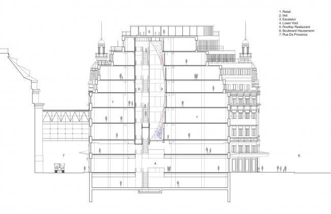 Разрез здания. Вертикальная инсталляция для универмага Printemps Haussmann, студия UUfie  ©  Michel Denance