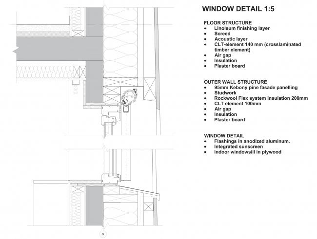 Студенческое общежитие Moholt 50|50 © MDH arkitekter