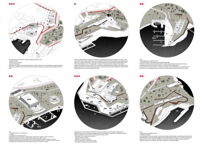 Городской парк в Севастополе на мысе Хрустальный. Аксонометрические схемы © OK ARCHITECTS