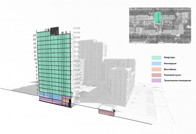 Жилой комплекс Файна Таун. 1 очередь. Разрез © Архиматика