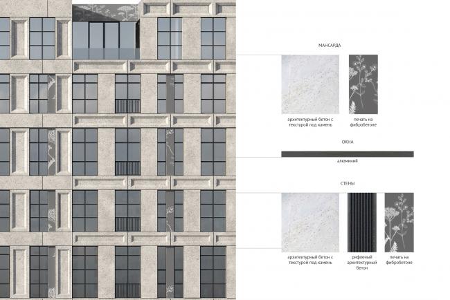Конкурсный проект реновации Первой образцовой типографии. Фрагмент фасада дома 2 по 3-му Монетчиковскому переулку. Вариант 2 © ДНК аг