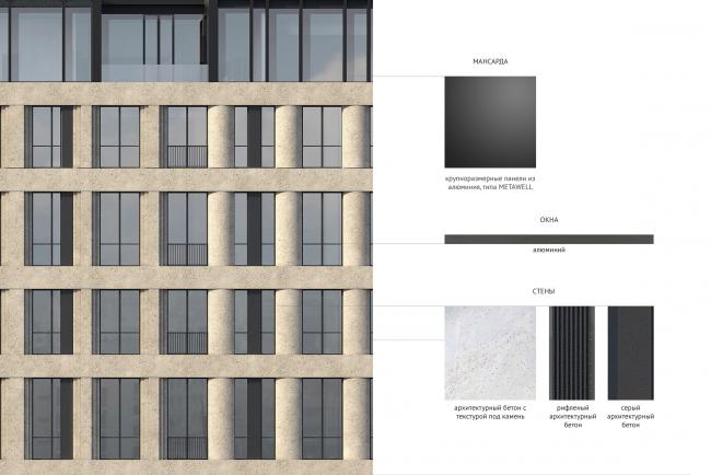Конкурсный проект реновации Первой образцовой типографии. . Фрагмент фасада дома 2 по 3-му Монетчиковскому переулку. Вариант 1  © ДНК аг