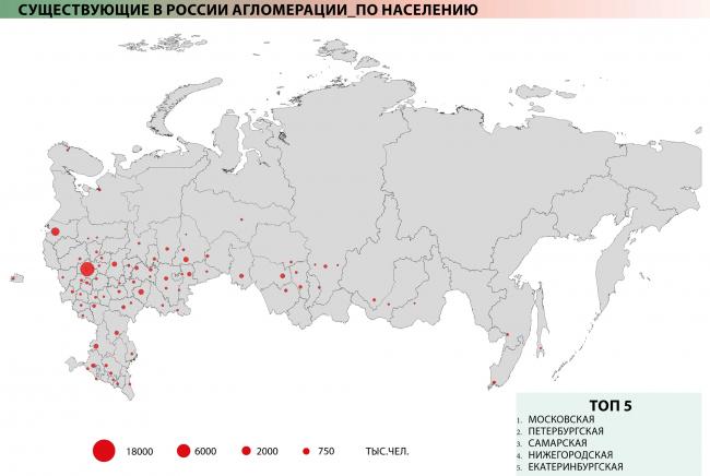 Агломерации РФ (по населению). © М.Перов / ИТП «Урбаника»