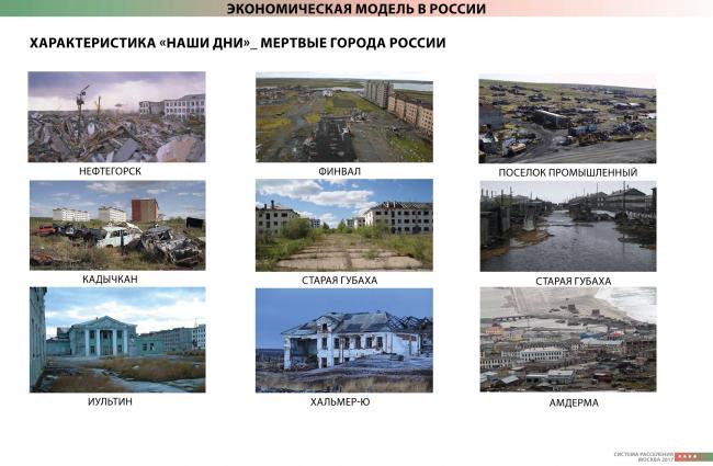 Мёртвые города России. © М.Перов / ИТП «Урбаника»