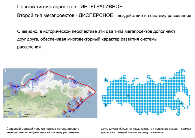 Дисперсные мегапроекты vs размеры РФ. © Д.Фесенко / «Архитектурный вестник»