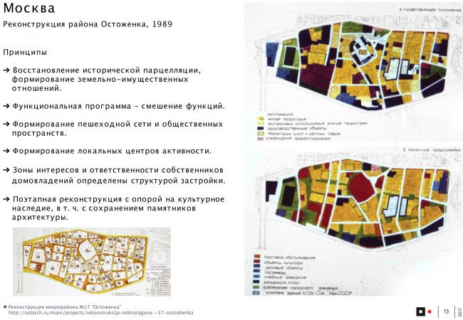 Принципы реконструкции микрорайона Остоженка. 1989 г. © АБ «Остоженка»