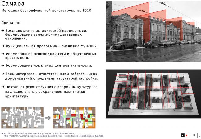 Методика бесконфликтной реконструкции квартала на примере Самары. 2010 г. © АБ «Остоженка»
