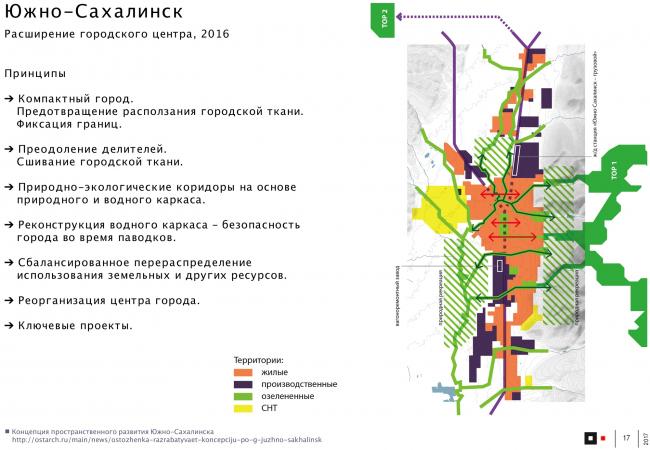 Южно-Сахалинск. Принципы стратегии пространственного развития. 2016 г. © АБ «Остоженка»