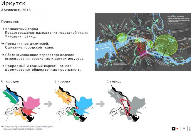 Иркутск. Принципы стратегии пространственного развития. 2016 г. © АБ «Остоженка»