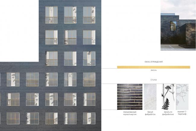 Конкурсный проект реновации Первой образцовой типографии. Фасад нового здания по 3-му Монетчиковскому переулку © ДНК аг
