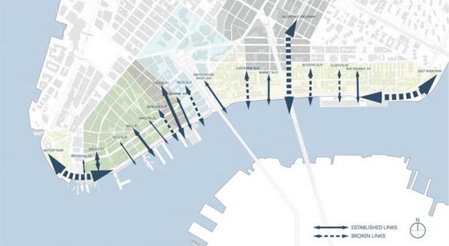 Разорванные и установленные связи между городом и прибрежными территориями Ист ривер в Нью-Йорке --  East River Waterfront -- The City of New York . Used with permission of the New York City Department of City Planning. All rights reserved