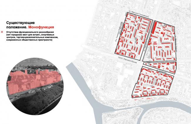 Существующее положение территории. Монофункция. © UNK project