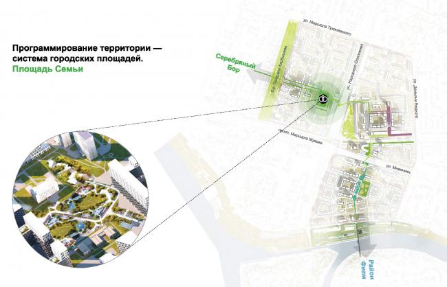 «Площадь семьи» – подарок архитекторов жителям района и дань уважения их традициям. © UNK project