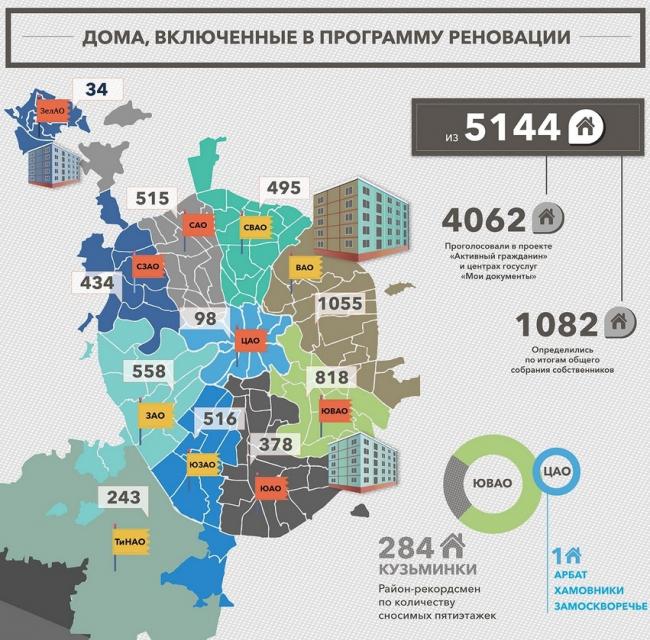 Карта Москвы с указанием количества сносимых домов в различных административных округах. Схема © stroi.mos.ru