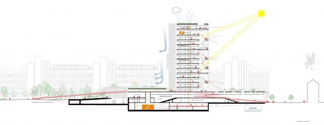 Башня Maersk, здание факультета медицинских наук Копенгагенского университета © C.F. Møller Architects
