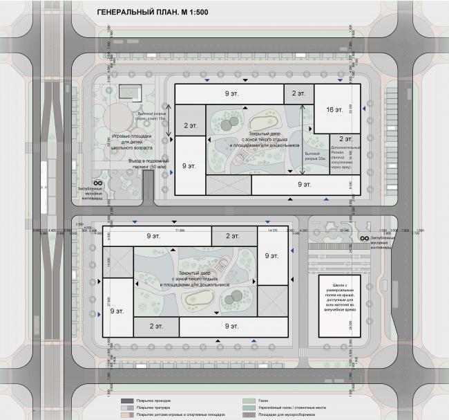 Центральная модель застройки © DA Project