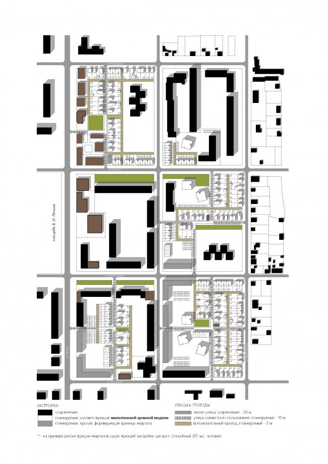 Малоэтажная модель застройки. Схема устройства кварталов © проектная группа «Пионер» (Россия)
