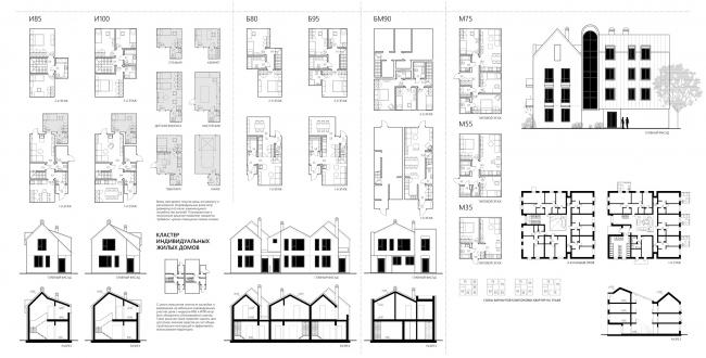 Малоэтажная модель застройки © проектная группа «Пионер» (Россия)