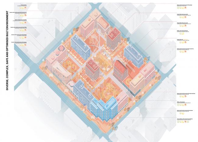 Концепция стандартного жилья для среднеэтажной модели застройки © Anarcitects Studio (Нидерланды)