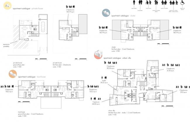 Малоэтажная модель застройки © PPA Arquitetura (Бразилия)