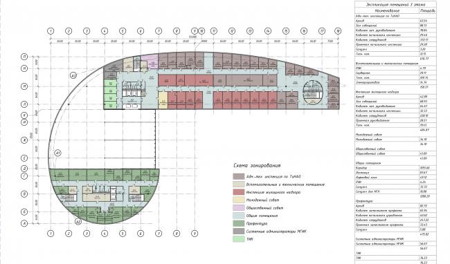 Административно-деловой центр Троицкого и Новомосковского административных округов Москвы. План 3 этажа © ТПО «Резерв»