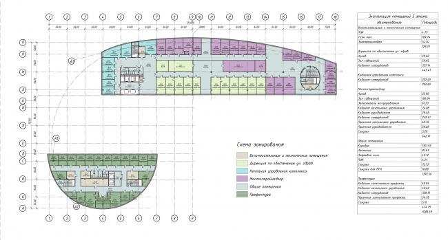 Административно-деловой центр Троицкого и Новомосковского административных округов Москвы. План 5 этажа © ТПО «Резерв»