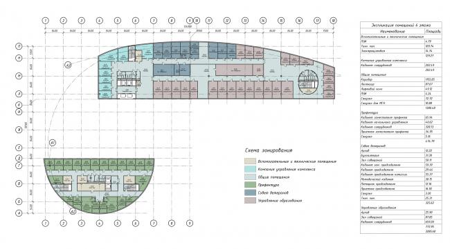 Административно-деловой центр Троицкого и Новомосковского административных округов Москвы. План 6 этажа © ТПО «Резерв»