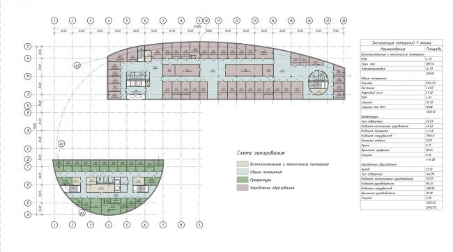 Административно-деловой центр Троицкого и Новомосковского административных округов Москвы. План 7 этажа © ТПО «Резерв»