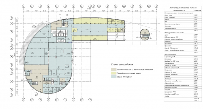 Административно-деловой центр Троицкого и Новомосковского административных округов Москвы. План 1 этажа © ТПО «Резерв»