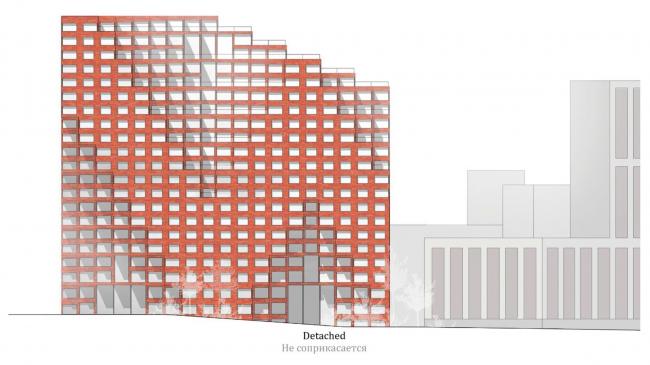 Жилой комплекс RED7. Отношение с соседним зданием © MVRDV
