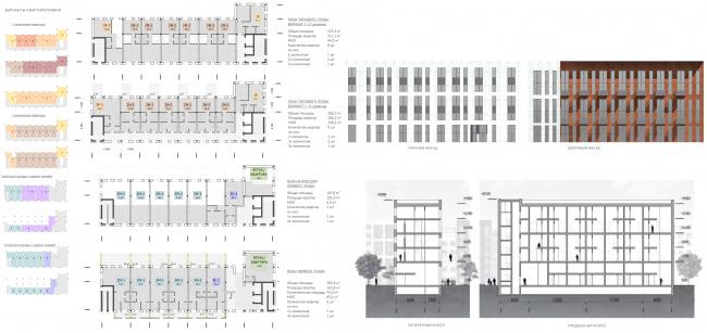 Концепция стандартного жилья для среднеэтажной модели застройки © «Архитектурная группа ДНК» (Россия)