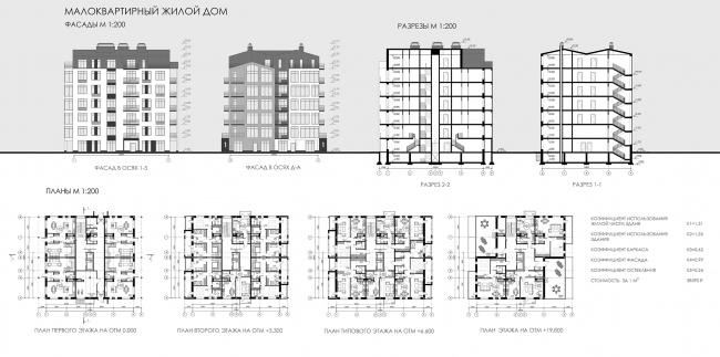 Концепция стандартного жилья для среднеэтажной модели застройки © Архитектурная мастерская «2Портала» (Россия)