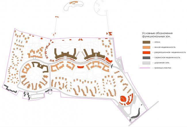 "Development of the territory of ""Paradise Waters"" resort. The functional scheme © Arhitekturium"
