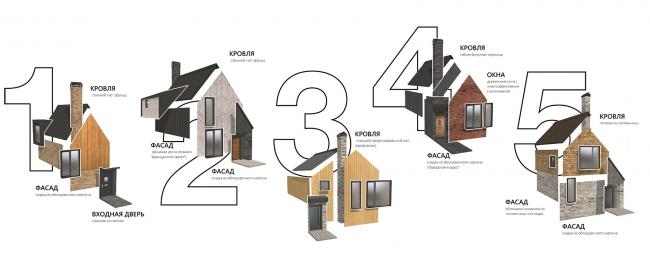 Малоэтажная модель застройки. Стилистические наборы/скины © проектная группа «Пионер» (Россия)