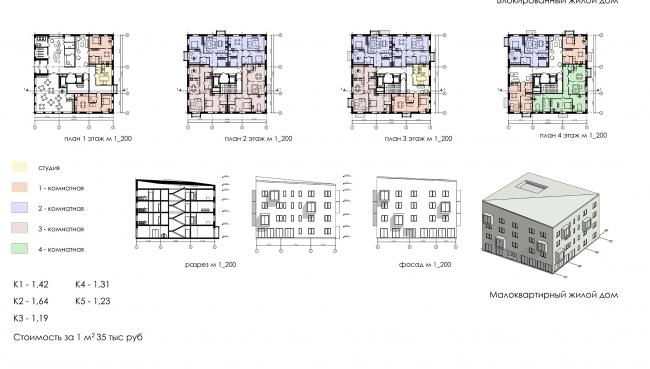 Малоэтажная модель застройки © Akhmadullin Architects (Россия)