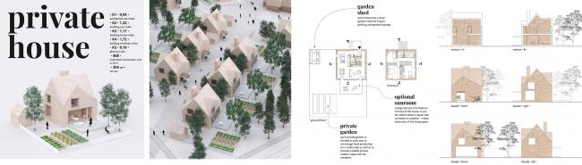 Малоэтажная модель застройки © Grupo H d.o.o. (Словения)