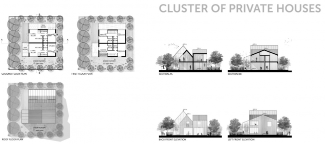 Малоэтажная модель застройки © T.A.R.I-Architects (Италия)