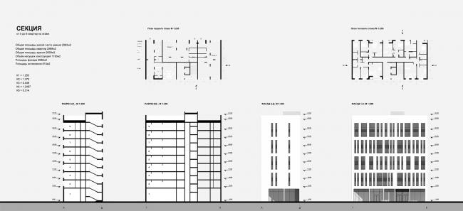 Центральная модель застройки. Фасады © DA Project
