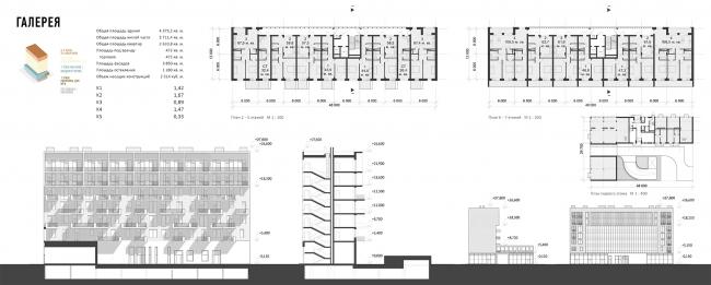 Центральная модель застройки © бюро ARD