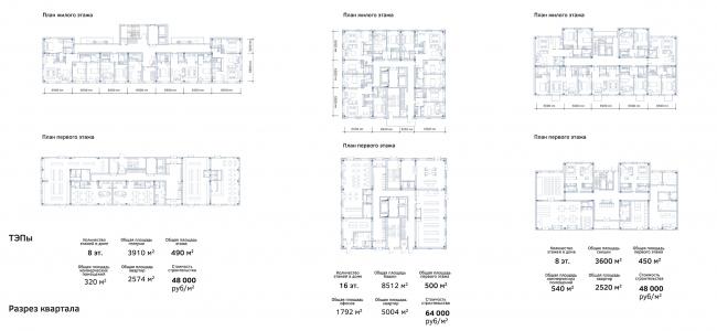 Модульные типы квартир © Archifellows («Товарищи архитекторы»)