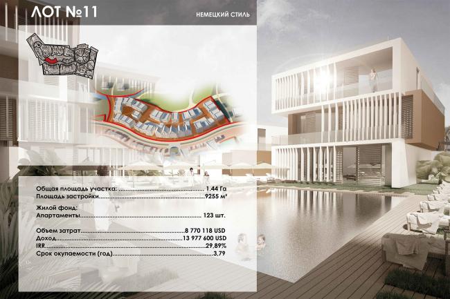 Развитие территории курорта Paradise waters © Архитектуриум