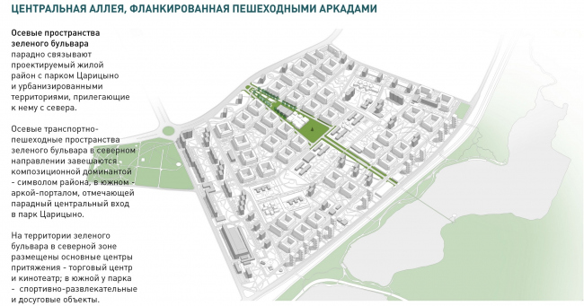 Район Царицыно. Зеленый бульвар © Студия 44
