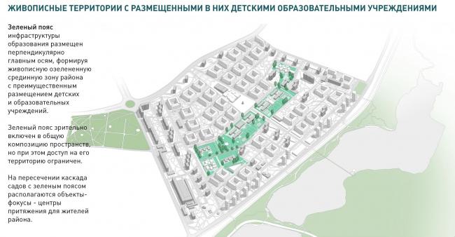 Район Царицыно. Зеленый пояс © Студия 44