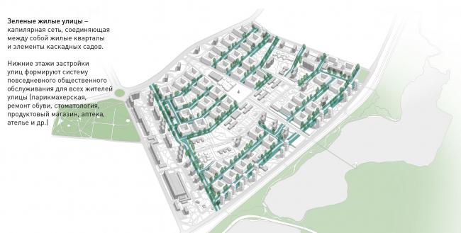 Район Царицыно. Зеленые жилые улицы © Студия 44