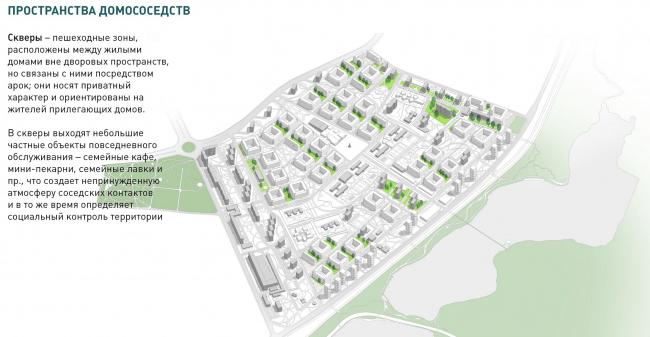 Район Царицыно. Скверы © Студия 44