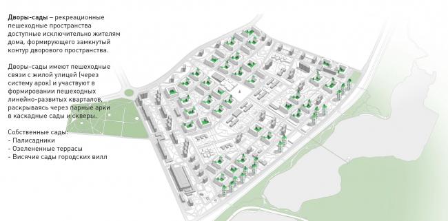 Район Царицыно. Озелененные внутренние дворы домов © Студия 44