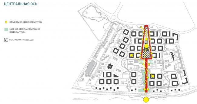Район Царицыно. Объекты социальной инфраструктуры © Студия 44