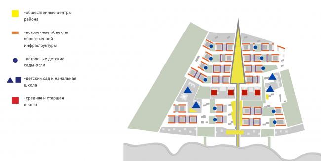 Район Царицыно. Схема размещения объектов социальной инфраструктуры © Студия 44